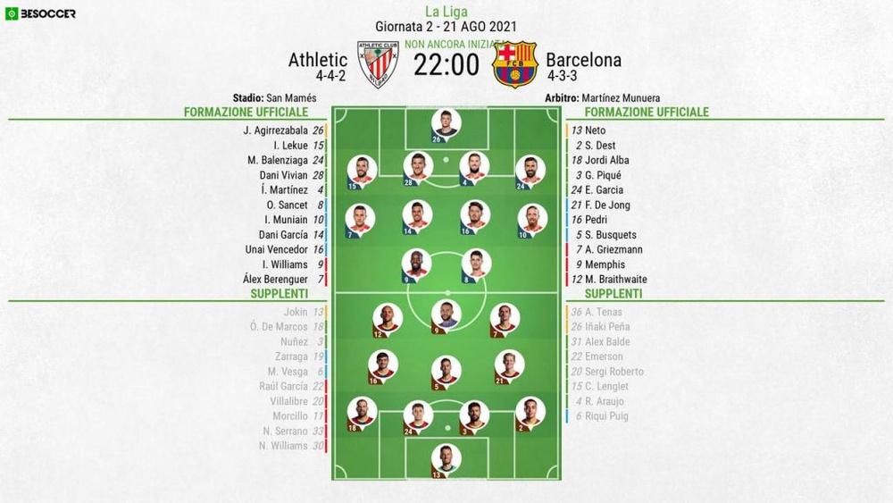 Le formazioni ufficiali di Athletic Bilbao-Barcellona. BeSoccer