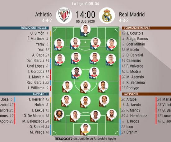 Le formazioni ufficiali di Athletic Bilbao-Real Madrid. BeSoccer