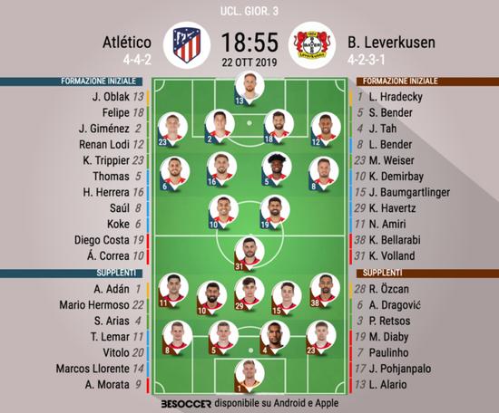 e formazioni ufficiali di Atletico M-Bayer Leverkusen BeSoccer