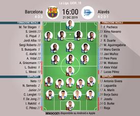 Le formazioni ufficiali di Barcellona-Alaves. BeSoccer