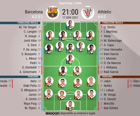 Le formazioni ufficiali di Barcellona-Athletic Bilbao. BeSoccer