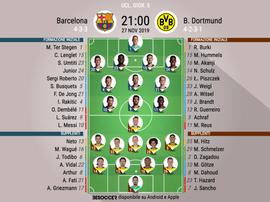 Le formazioni ufficiali di Barcellona-Borussia Dortmund. BeSoccer