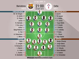 Le formazioni ufficiali di Barcellona-Celta Vigo. BeSoccer