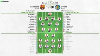 Le formazioni ufficiali di Barcellona-Getafe. BeSoccer