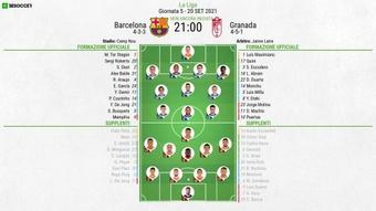 Le formazioni ufficiali di Barcellona-Granada. BeSoccer