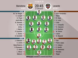 Le formazioni ufficiali di Barcellona-Levante, 35esima giornata di Liga 2018-19. BeSoccer