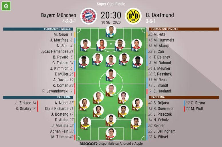 Le formazioni ufficiali di Bayern Monaco-Dortmund. BeSoccer