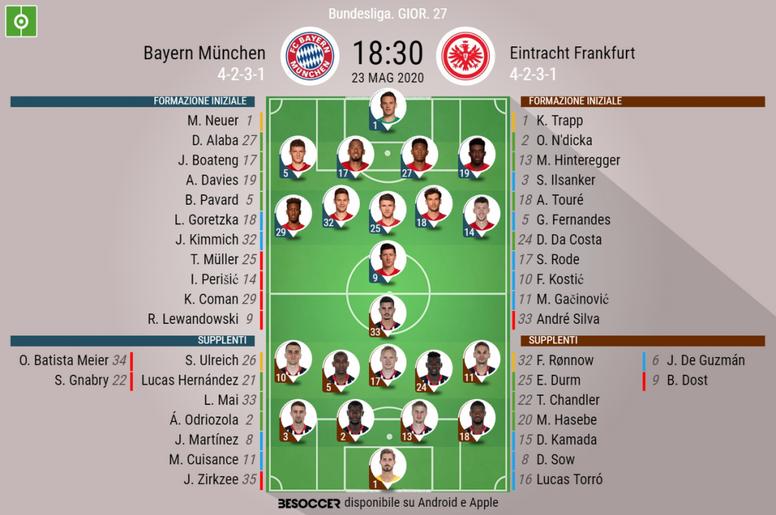 Le formazioni ufficiali di Bayern Monaco-Eintracht. BeSoccer