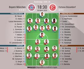 Le formazioni ufficiali di Bayern Monaco-Fortuna Düsseldorf. BeSoccer