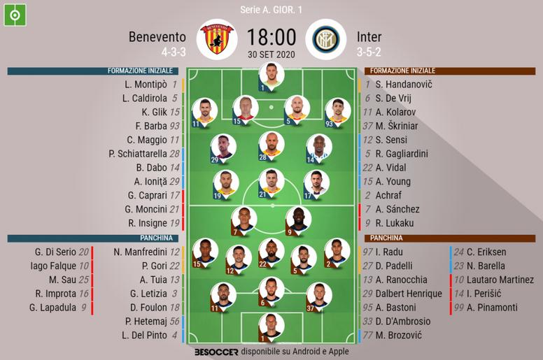 Le formazioni ufficiali di Benevento-Inter. BeSoccer