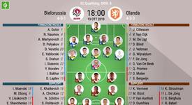 Le formazioni ufficiali di Bielorussia-Olanda. Besoccer