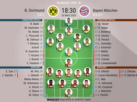 Le formazioni ufficiali di Borussia Dortmund-Bayern Monaco. BeSoccer