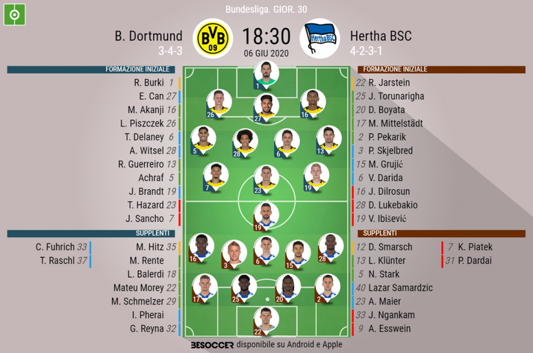 LA 30esima giornata di Bundesliga. AFP