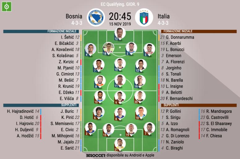 Le formazioni ufficiali di Bosnia-Italia. BeSoccer