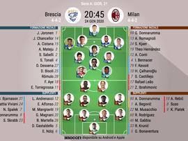Le formazioni ufficiali di Brescia-Milan. BeSoccer