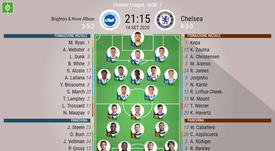 Le formazioni ufficiali di Brighton-Chelsea. BeSoccer