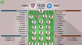 Le formazioni ufficiali di Cagliari-Napoli. BeSoccer