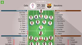Le formazioni ufficiali di Celta-Barcellona. BeSoccer
