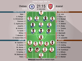 Le formazioni ufficiali di Chelsea-Arsenal. BeSoccer