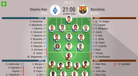 Le formazioni ufficiali di Dinamo Kiev-Barcellona. BeSoccer