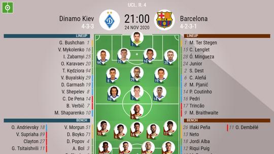 Les compos officielles du match de Ligue des champions entre Kiev et le Barça. bs