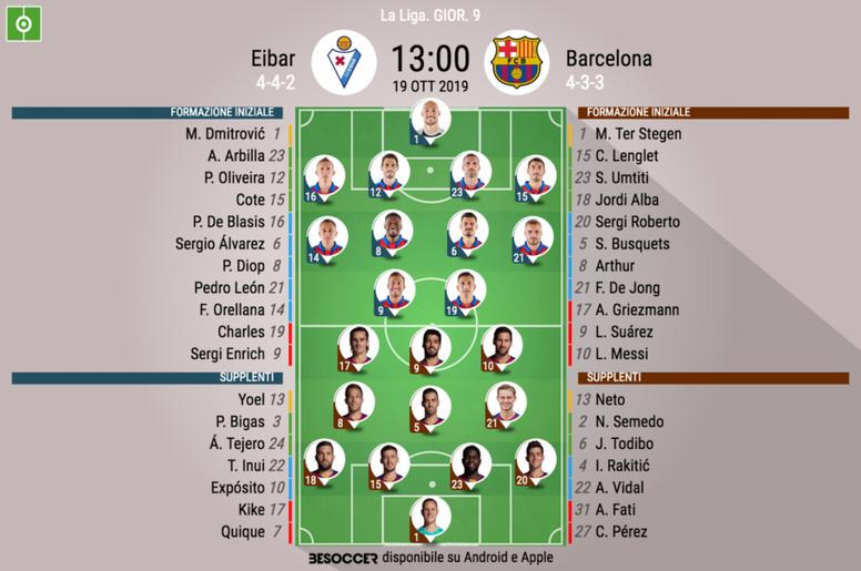 Le formazioni ufficiali di Eibar-Barcellona. BeSoccer