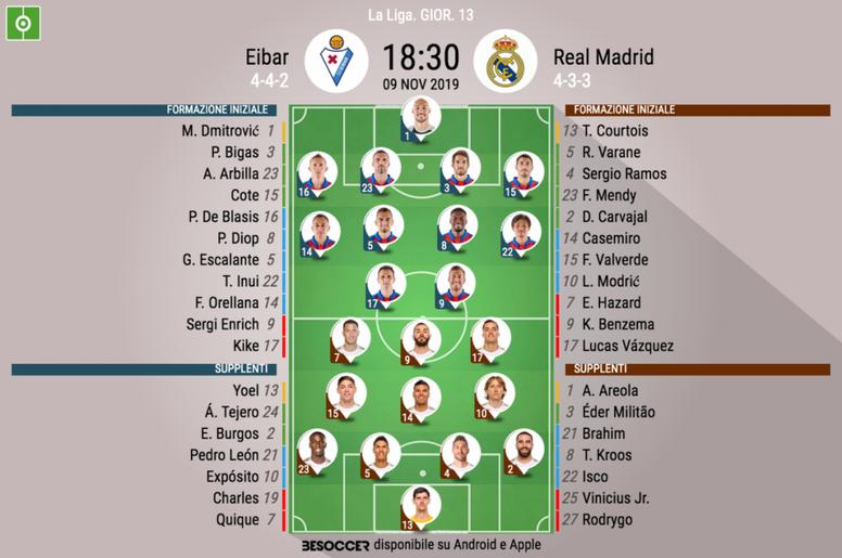 Le formazioni ufficiali di Eibar-Real Madrid. BeSoccer