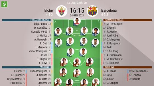 Le formazioni ufficiali di Elche-Barcellona. BeSoccer