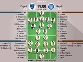 Le formazioni ufficiali di Empoli-Napoli, 30esima di Serie A 2018-19. BeSoccer