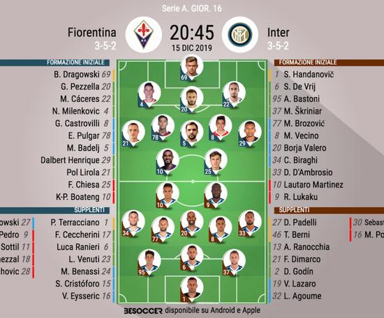 Le formazioni ufficiali di Fiorentina-Inter. BeSoccer