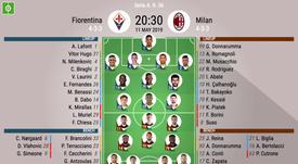 Le formazioni ufficiali di Fiorentina-Milan, 36esima di Serie A 2018-19. BeSoccer