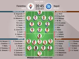 Le formazioni ufficiali di Fiorentina-Napoli. BeSoccer