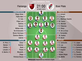 Le formazioni ufficiali di Flamengo-River Plate. BeSoccer