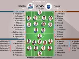 Le formazioni ufficiali di Francia-Islanda. BeSoccer