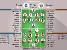 Le formazioni ufficiali di Francia-Moldavia. BeSoccer