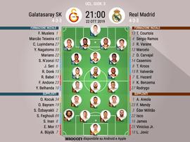 Le formazioni ufficiali di Galatasaray-Real Madrid. BeSoccer