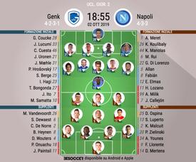 Le formazioni ufficiali di Genk-Napoli. BeSoccer