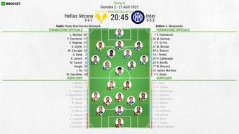 Le formazioni ufficiali di Hellas Verona-Inter. BeSoccer