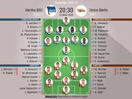 Le formazioni ufficiali di Hertha BSC-Union Berlino. BeSoccer