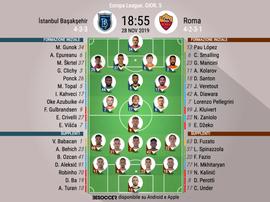 Le formazioni ufficiali di Instanbul B-Roma. BeSoccer