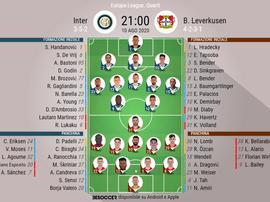 Le formazioni ufficiali di Inter-Bayer Leverkusen. BeSoccer