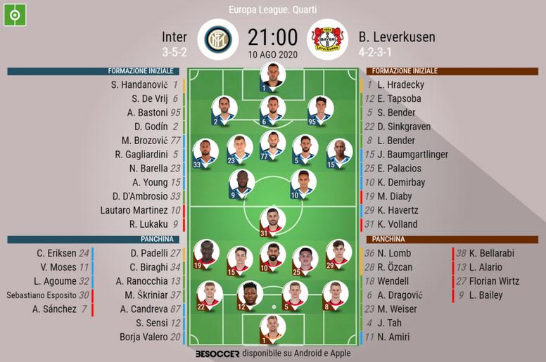 Le formazioni ufficiali di Inter-Bayern Leverkusen. BeSoccer