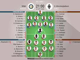 Le formazioni ufficiali di Inter-Borussia Monchengladbach. BeSoccer