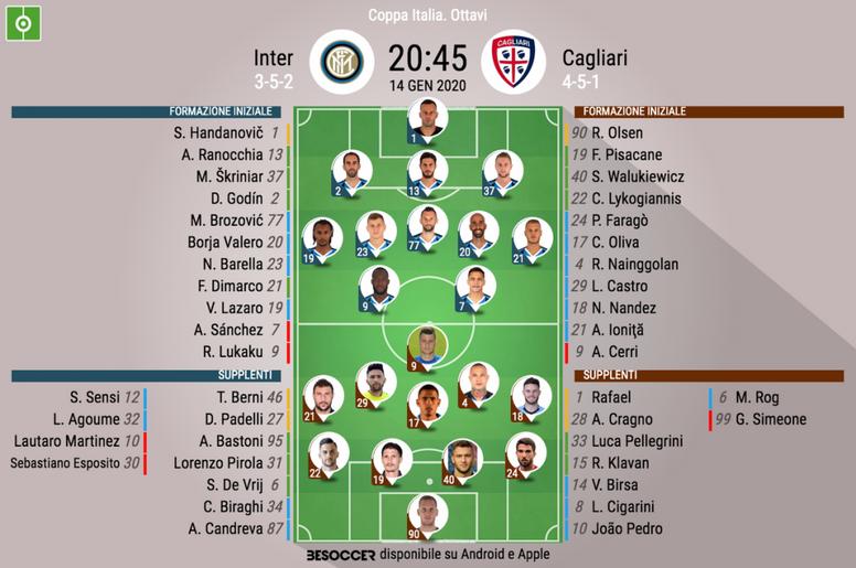 Le formazioni ufficiali di Inter-Cagliari. BeSoccer