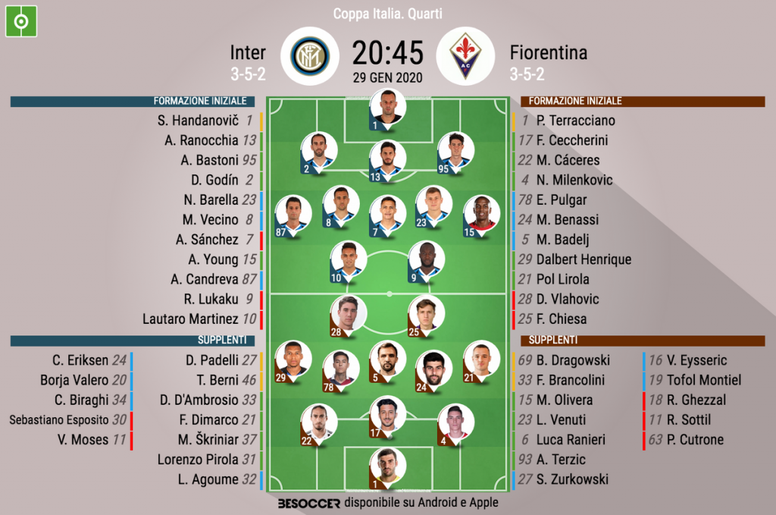 Le formazioni ufficiali di Inter-Fiorentina. BeSoccer