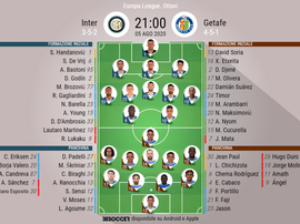 Le formazioni ufficiali di Inter-Getafe. BeSoccer