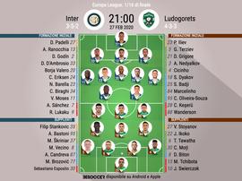 Le formazioni ufficiali di Inter-Ludogorets. BeSoccer