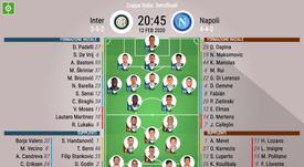Le formazioni ufficiali di Inter-Napoli. BeSoccer