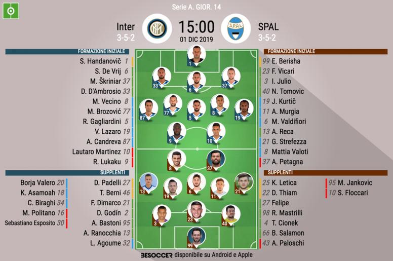 Le formazioni ufficiali di Inter-SPAL. BeSoccer