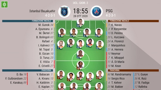 Le formazioni ufficiali di Istanbul Basaksehir-PSG. BeSoccer